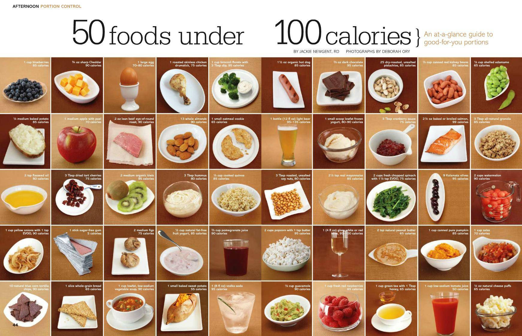 100 Calorie Snacks List  Home Life Weekly 50 Foods Under 100 Calories Home Life
