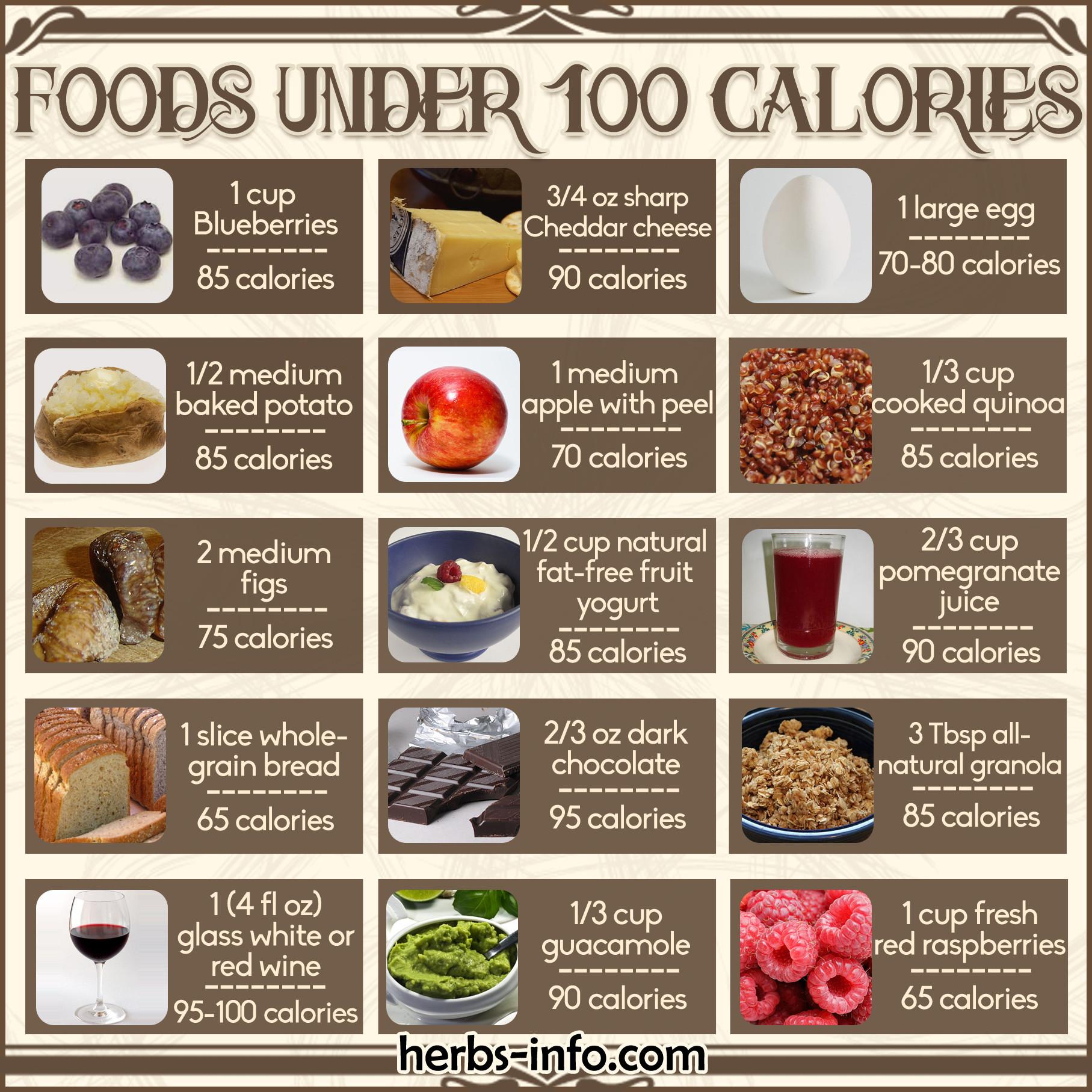 100 Calorie Snacks List  List of Foods Under 100 Calories — MyFitnessPal
