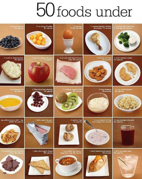 100 Calorie Snacks List  100 Calorie Snacks