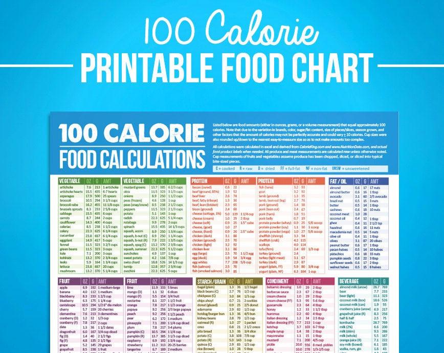 100 Calorie Snacks List  100 Calorie Digital Food Calcuations Chart For Nutrition