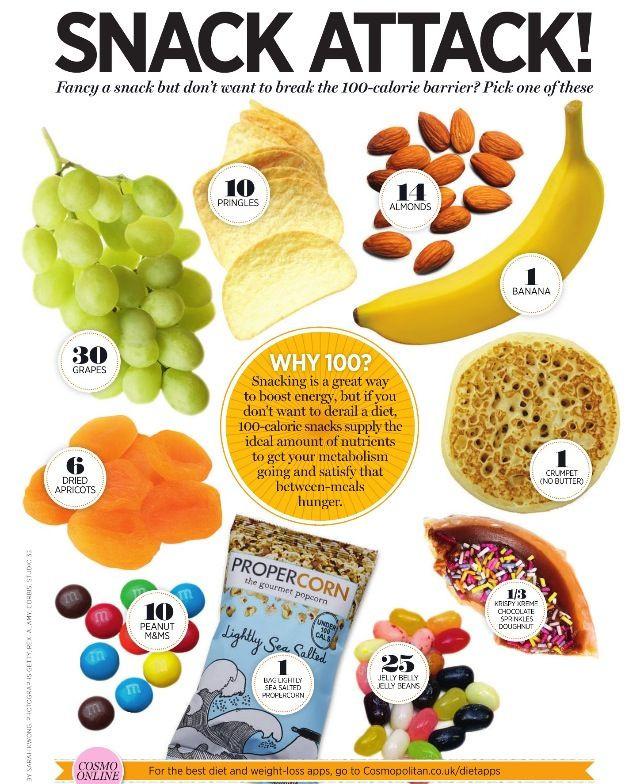 100 Calorie Snacks List  100 calorie snacks 100 calorie snack ideas