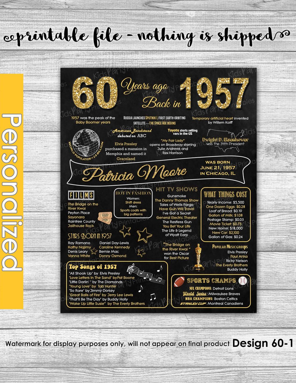 60Th Birthday Gift Ideas For.Women  60th Birthday Gift 60th Birthday Gifts for Women PRINTABLE