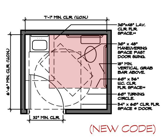 Ada Bathroom Layout With Shower  NC Accessibility Code Update – Restrooms