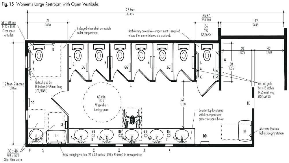 Ada Bathroom Layout With Shower  What Is ADA pliance & it s Effect on mercial