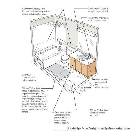 Ada Bathroom Layout With Shower  14 best Ada shower images on Pinterest