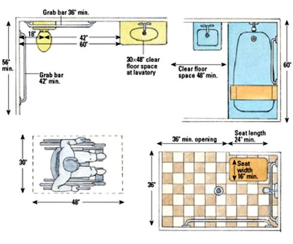 Ada Bathroom Layout With Shower  Contact Us