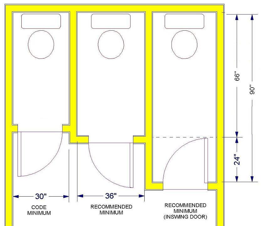 Bedroom Door Dimensions  Standard Bathroom Rules and Guidelines with Measurements