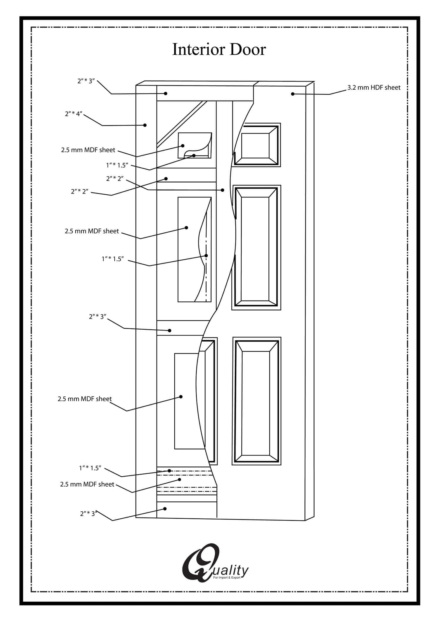 Bedroom Door Dimensions  Paneled Door Detail & Interior Door Dimensions