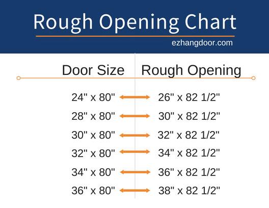 Bedroom Door Dimensions  Door Rough Opening Sizes and Charts