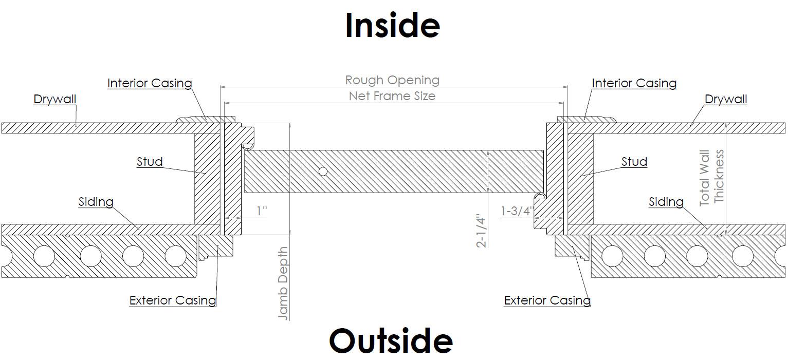Bedroom Door Dimensions  Standard Doors Australia & French Door Width Contemporary