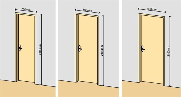 Bedroom Door Dimensions  interior door dimensions