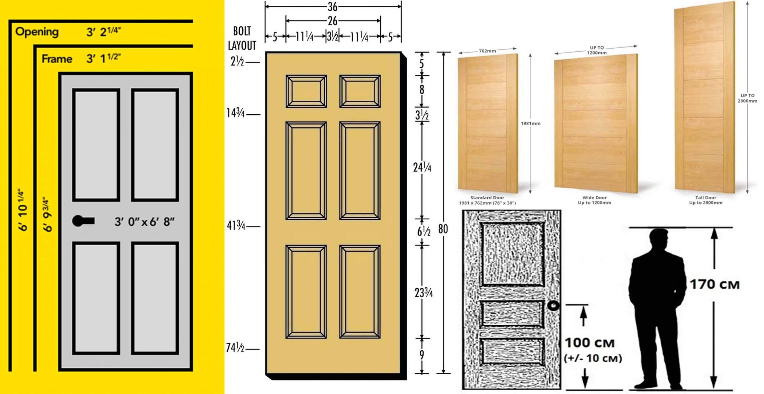 Bedroom Door Dimensions  Standard Interior Door Dimensions Engineering Discoveries