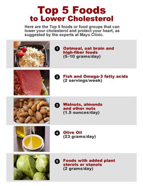Best Low Cholesterol Recipes  Top five foods to lower cholesterol