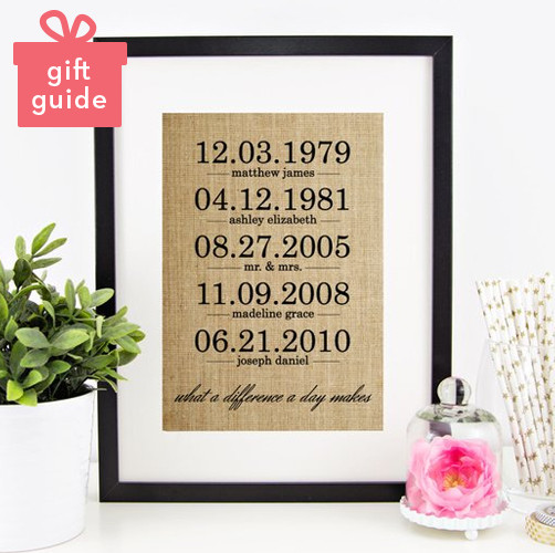 Best Mother Day Gift Ideas  40 Best Gifts for Mom 2019 Great Gift Ideas Perfect for