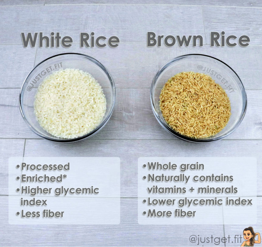 Brown Vs White Rice  Brown Rice VS White Rice