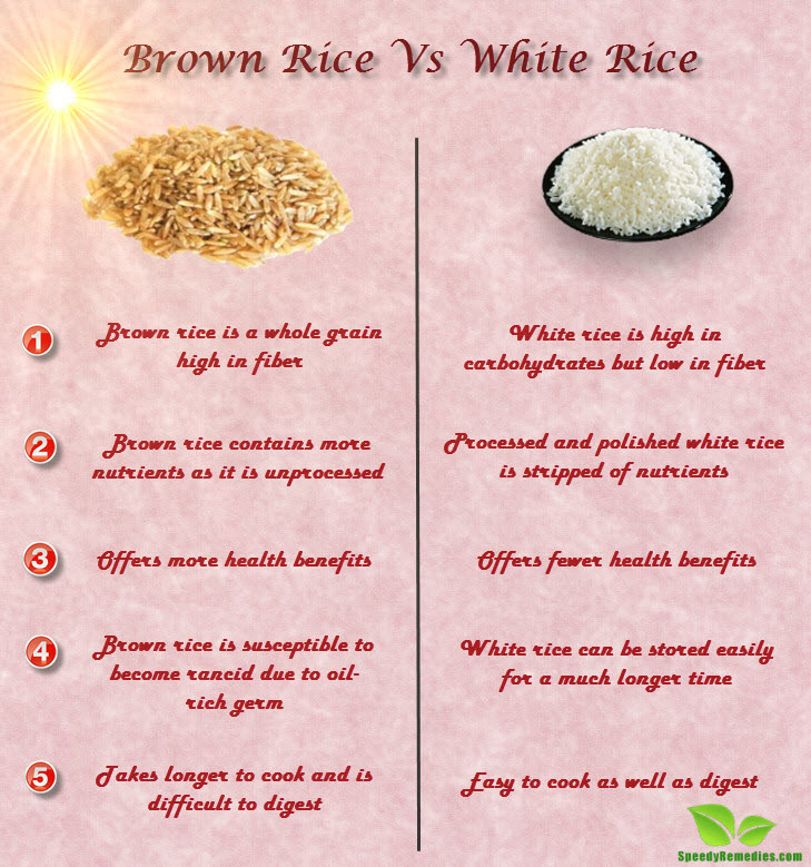 Brown Vs White Rice  Is Brown Rice Better Than White Rice