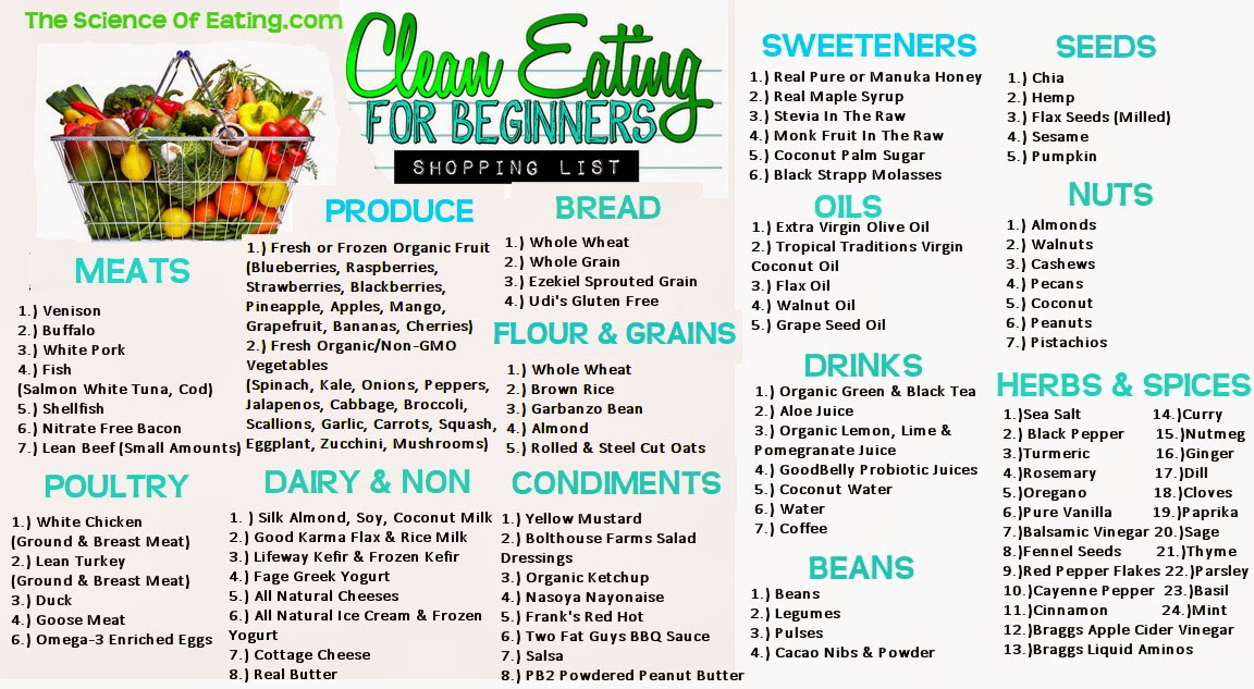Clean Eating Diet Weight Loss  happy healthy smart Eating Clean 101