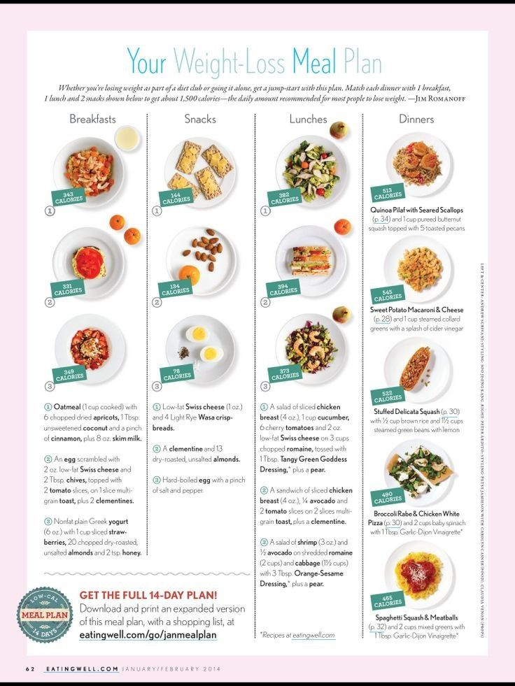 Clean Eating Diet Weight Loss  Pin on Diet Info
