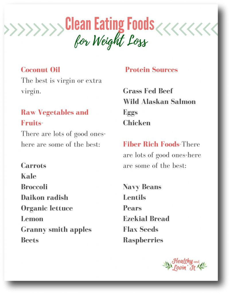 Clean Eating Diet Weight Loss  Printable Clean Eating Grocery List for Weight Loss