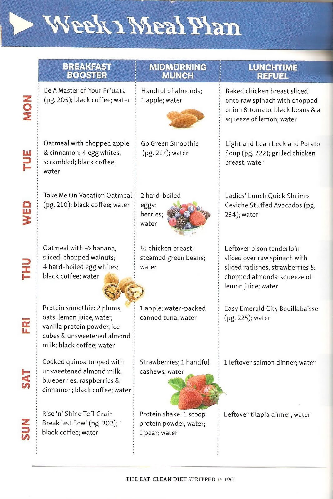 Clean Eating Diet Weight Loss  mitted to Get Fit Eat Clean Stripped
