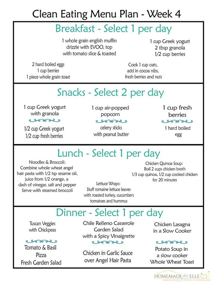 Clean Eating Meal Plans On A Budget  Free Clean Eating Meal Plan on a Bud