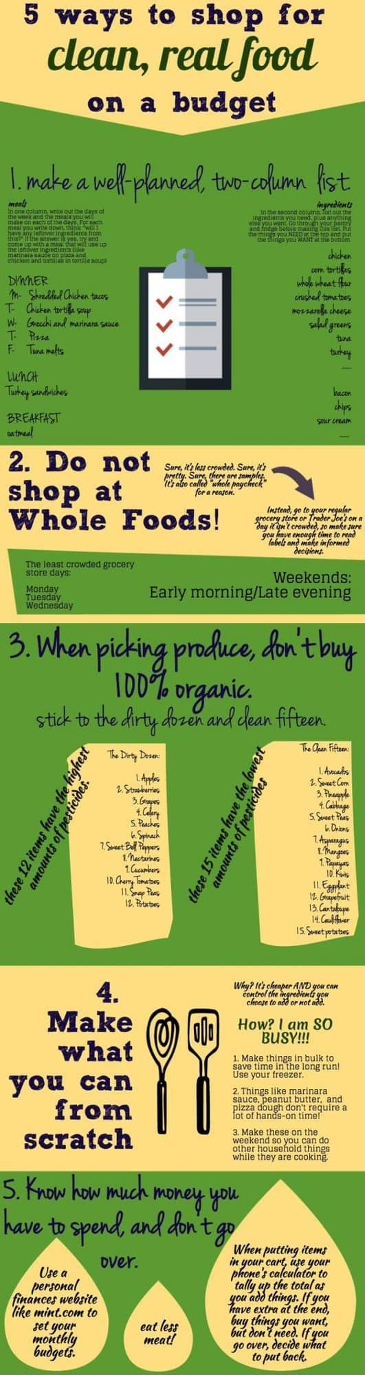 Clean Eating Meal Plans On A Budget  5 ways to shop for clean real food on a bud
