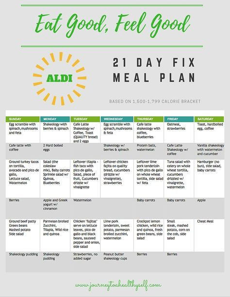Clean Eating Meal Plans On A Budget  21 Day Fix Meal Plan and grocery list Bud Shopping at