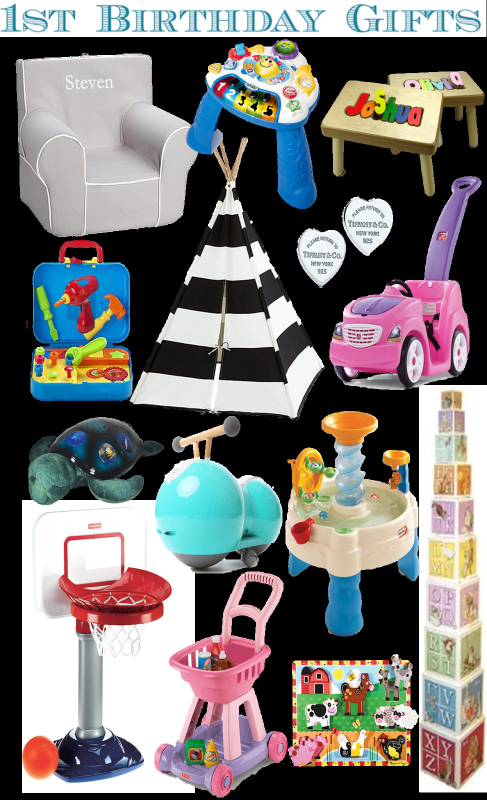 Gift Ideas For Baby First Birthday  rnlMusings Gift Guide 1st Birthday Gifts