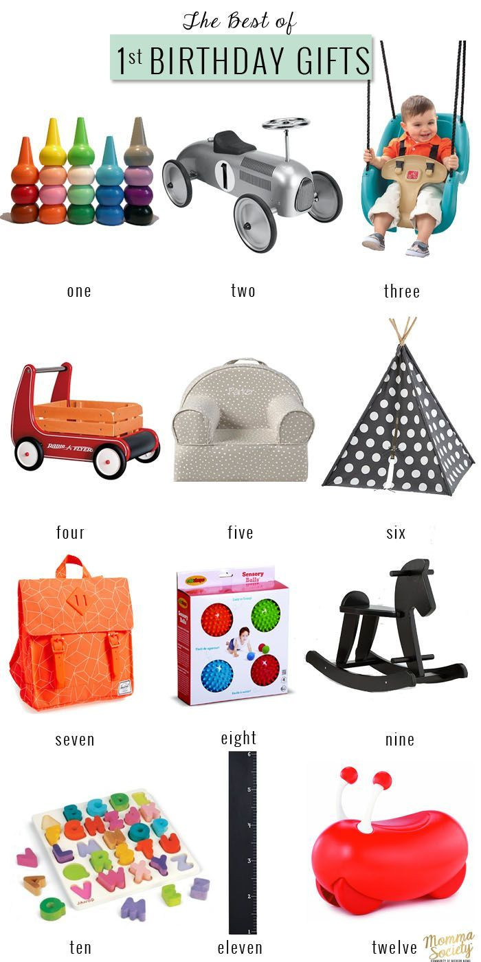 Gift Ideas For Baby First Birthday  The Best First Birthday Gifts For The Modern Baby