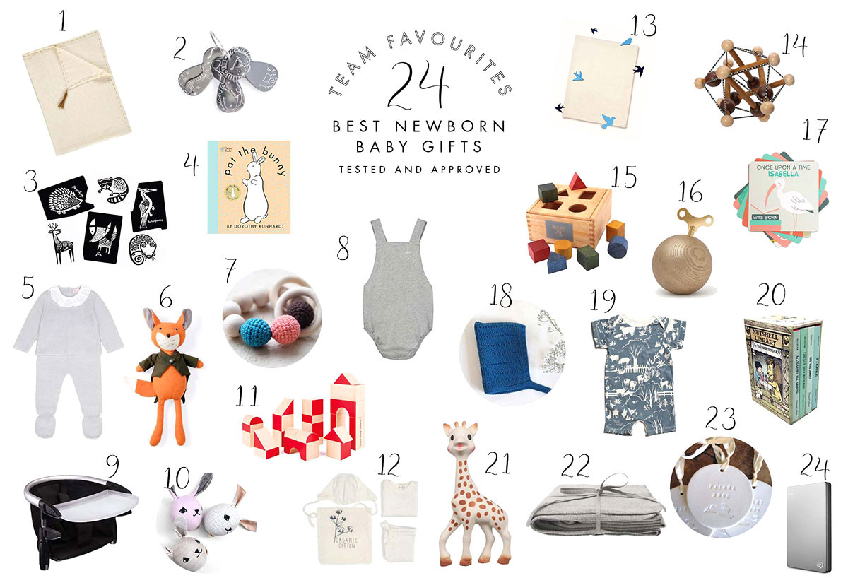 Gift Ideas For Newborn Baby Boy  Team Favourites Best Newborn Baby Gift Ideas Babyccino