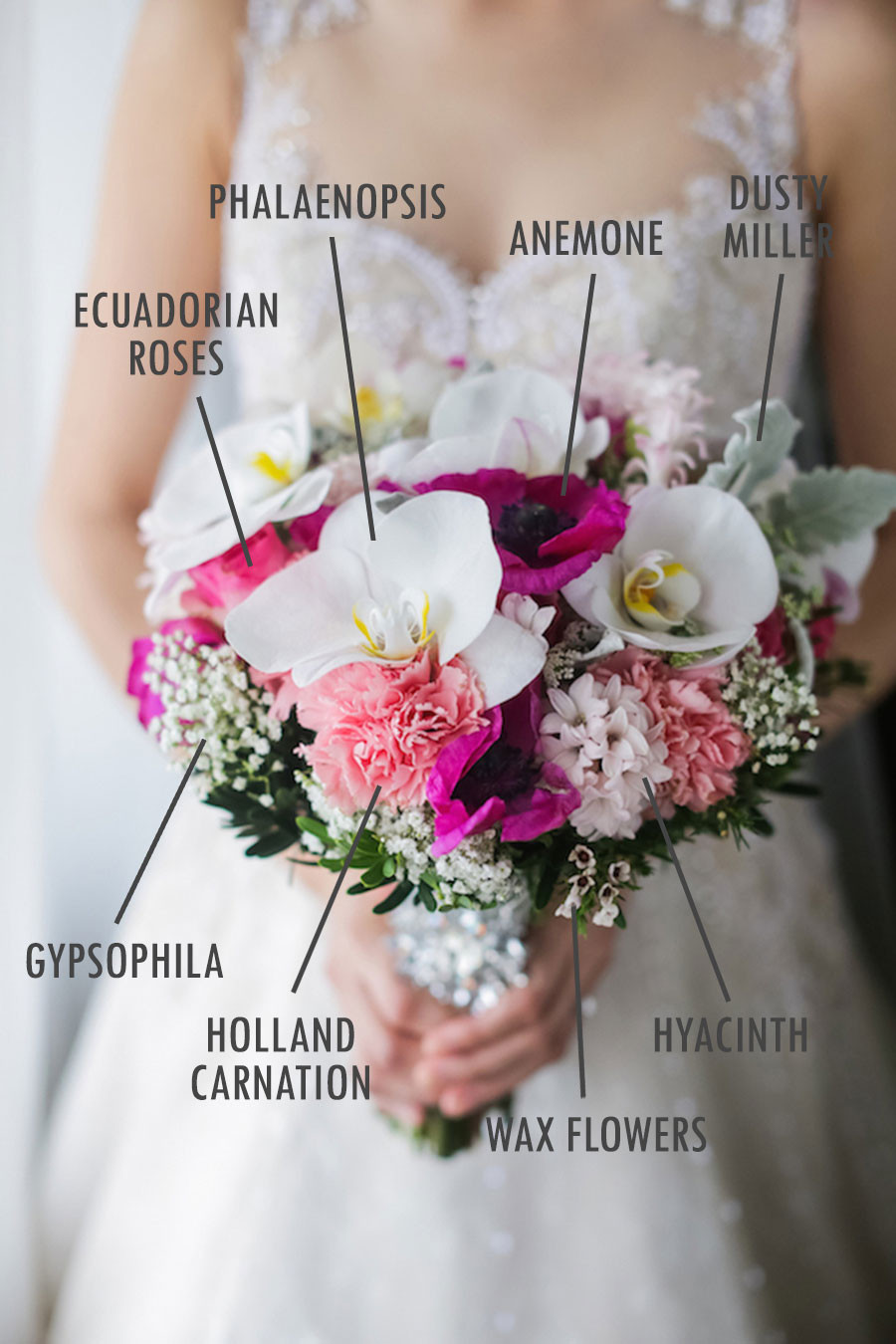 How To Save On Wedding Flowers  Ways to Save Money on Wedding Flowers The Petite Adventurer