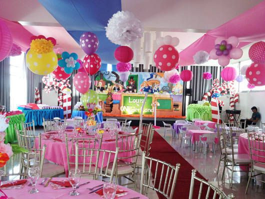 Kids Birthday Party Location Ideas  10 Party Venues for Kids' Parties 2013 Edition Party