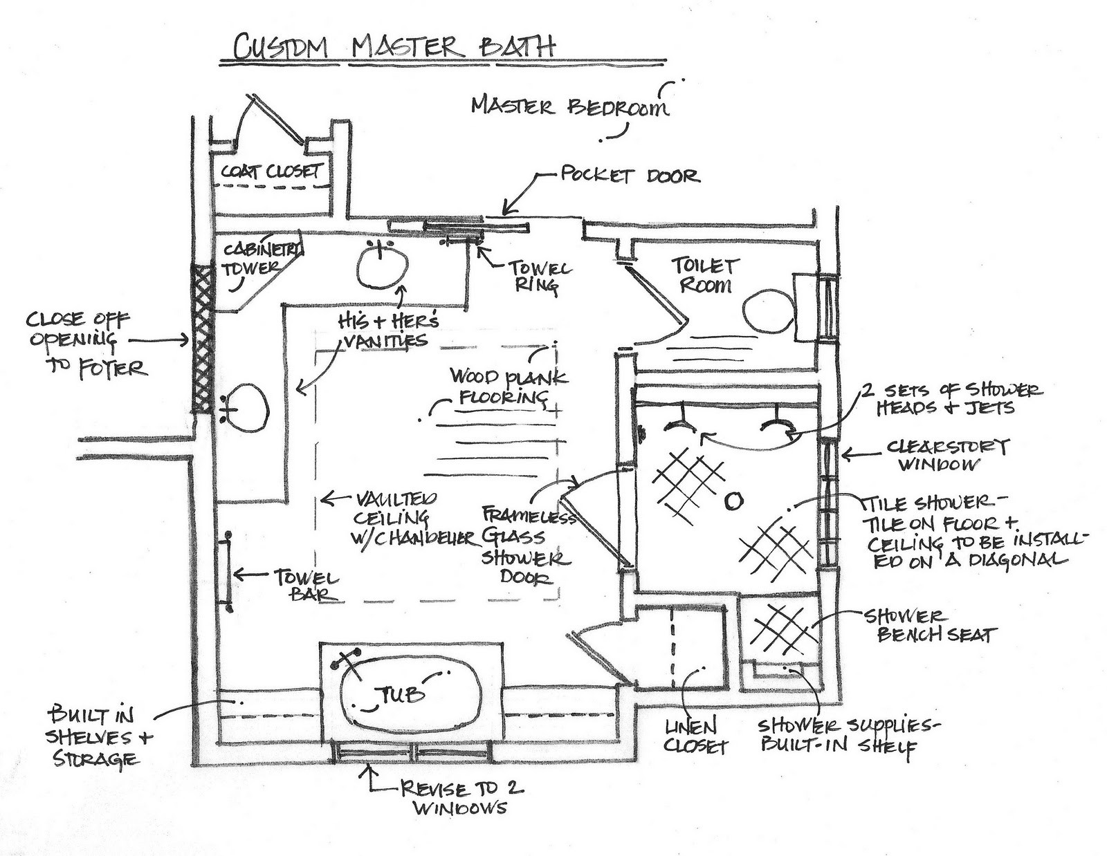 Master Bathroom Size  Master Bathroom Layouts For Small Spaces
