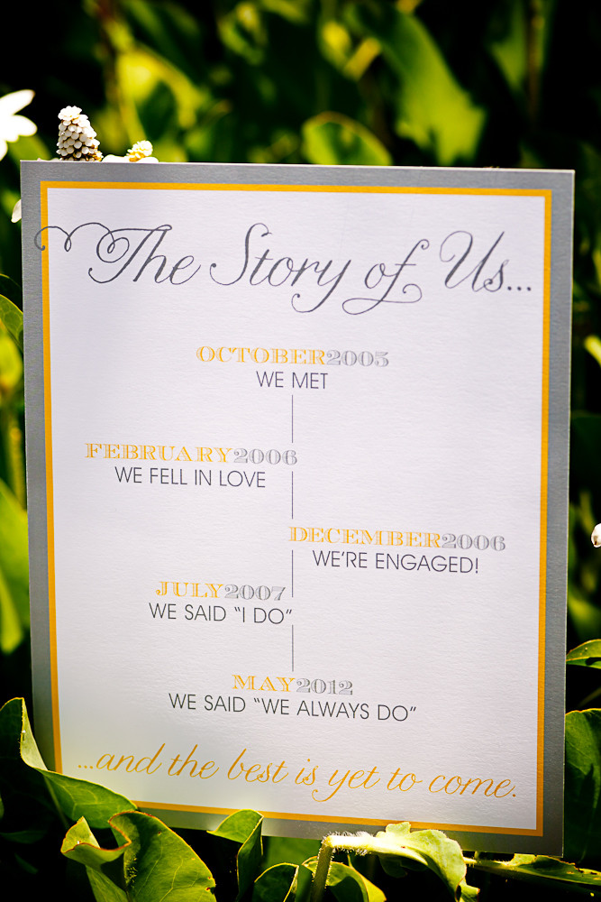 Renew Wedding Vows  Cute Ideas To Renew Your Wedding Vows From Your First
