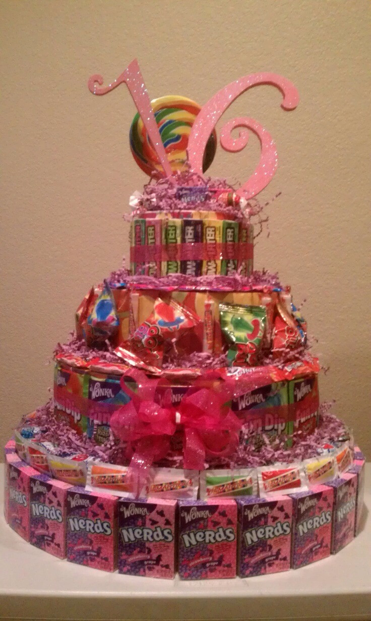 Sweet Sixteen Gift Ideas For Girls  Sweet 16 Birthday Party Ideas🎉