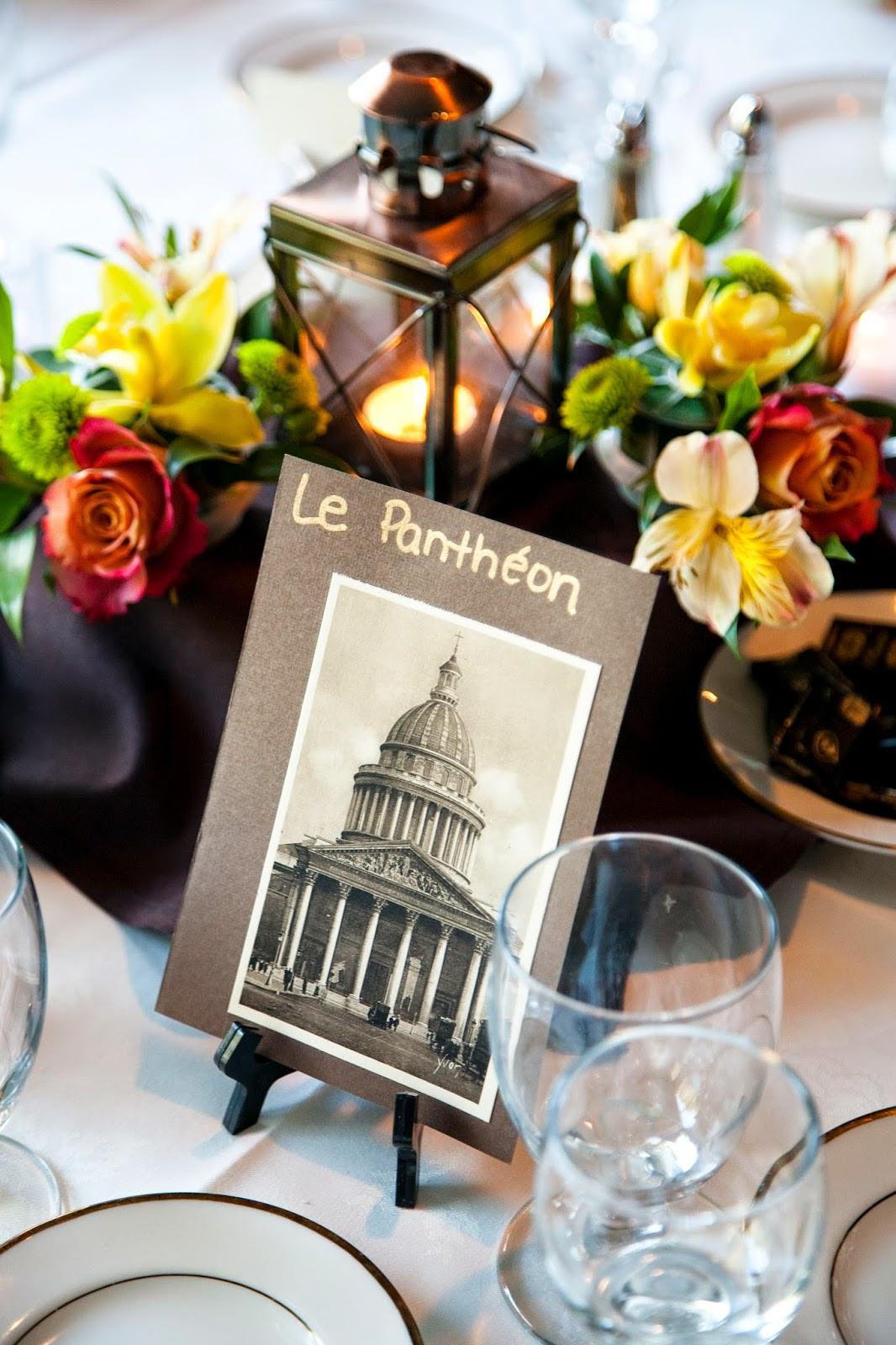 Travel Themed Wedding Centerpieces  Travel Themed Wedding Ideas